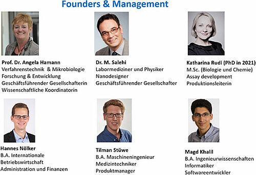Gründer und Management Cenios